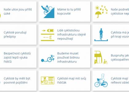 """""""Vyvraceč cyklomýtů"""" v češtině"""
